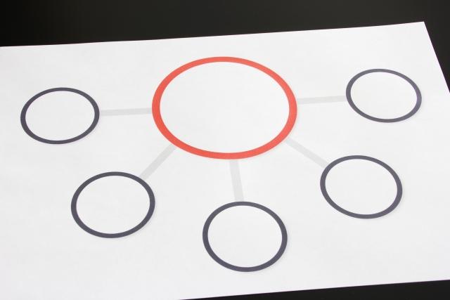 進相コンデンサと直列リアクトルの関係性と役割とは イメージ